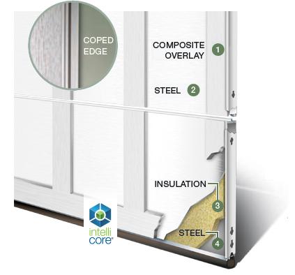 Garage DoorWeather Sealing